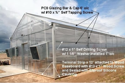 PC8 Glazing System | Commercial Greenhouse Accessories
